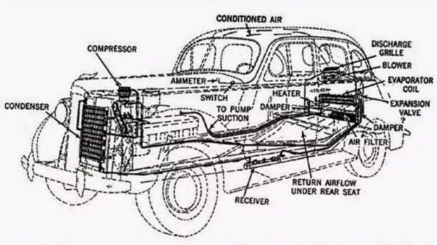 old car ac
