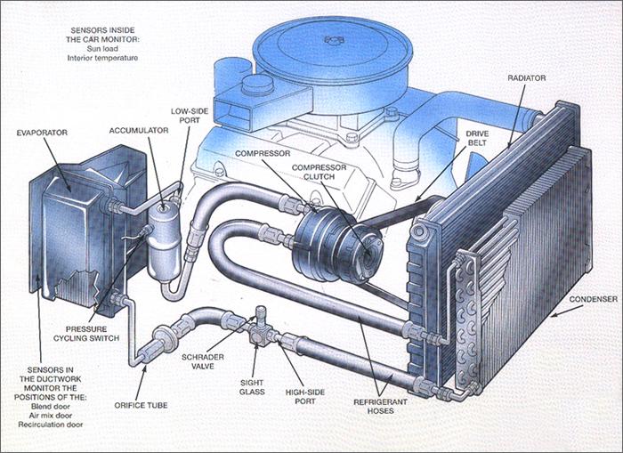 working  principle of ac condenser
